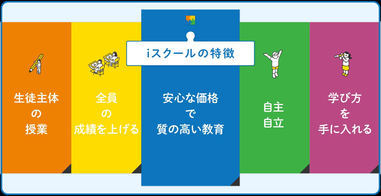 iスクールの特徴
